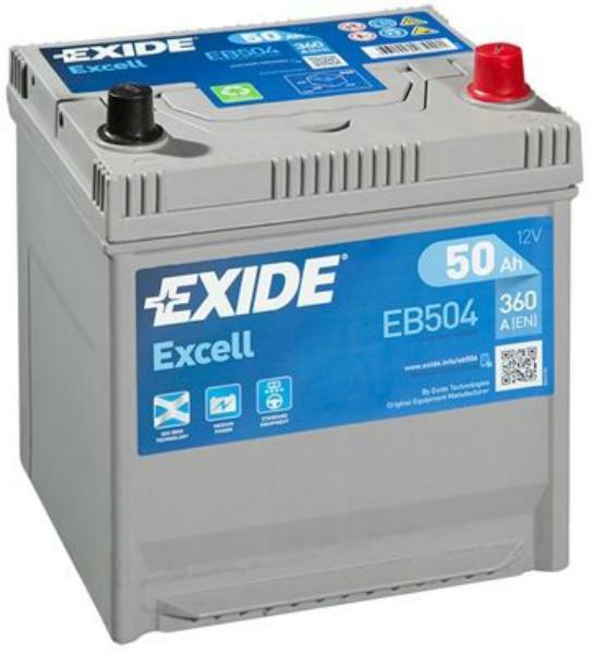 Avtomobilski akumulator v funkcijah napajanja z električno energijo